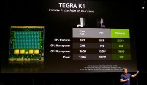 nvidia-ces-2014-tegra-k1-presentation