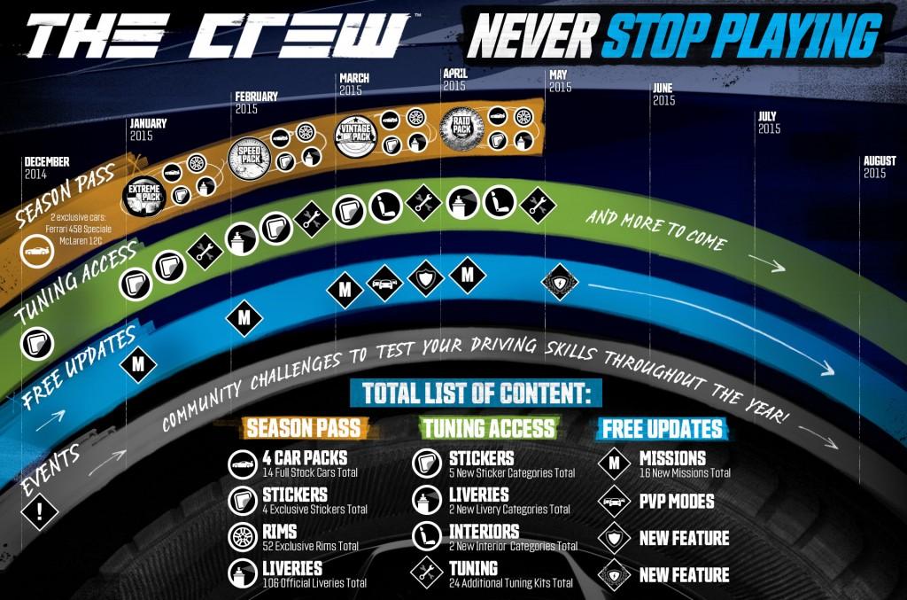 crew-dlc