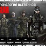Краткая хронология вселенной Metal Gear