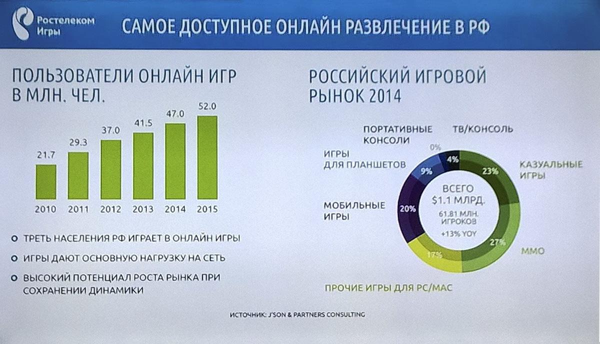 презентация бюрократия в россии